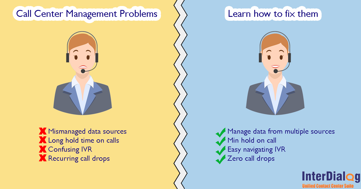 Call Center Management Problems